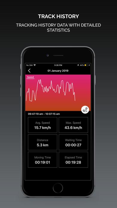 messages.download Compteur de vitesse GPS intell software