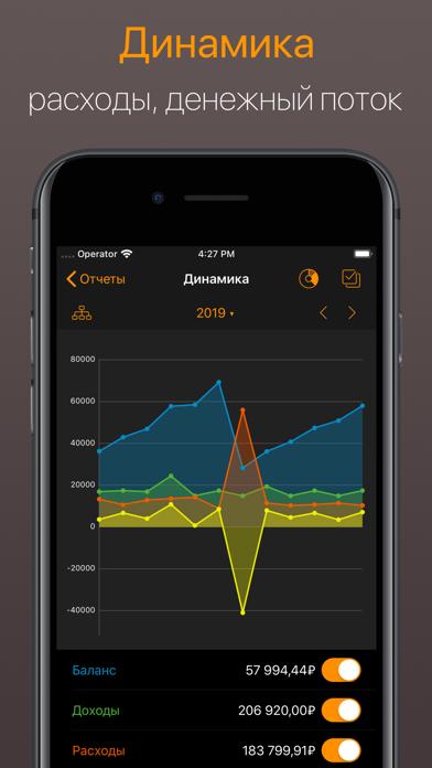 Alzex Finance ProСкриншоты 6