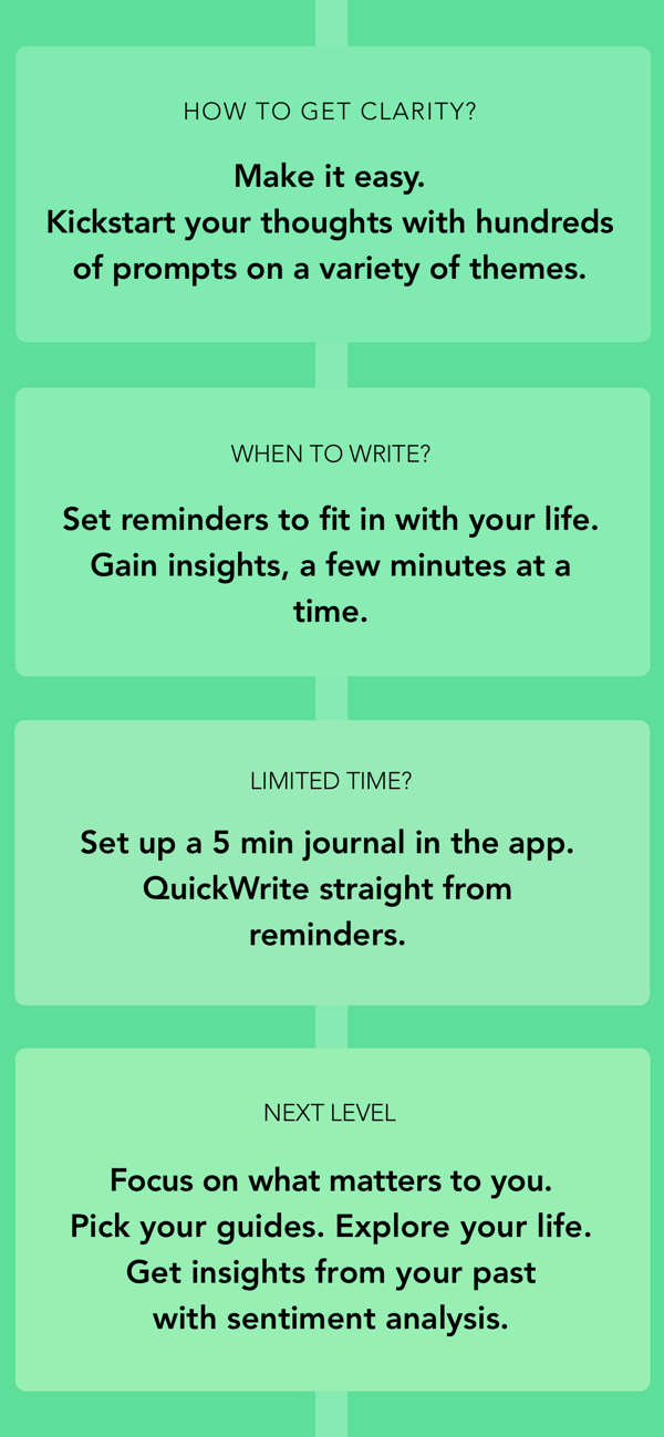 WriteUp for iOS - Journal app goes free for challenging times Image