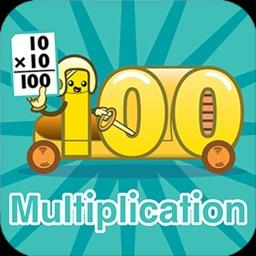 Multiplication Flashcards.