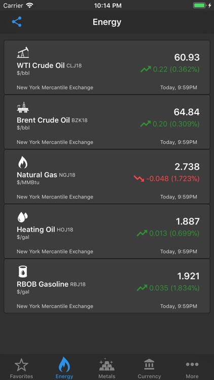 Commodity Prices Live screenshot-5