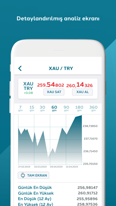 Screenshot for TradePlus in Germany App Store