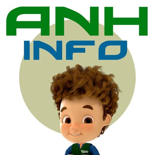 ANHInfo