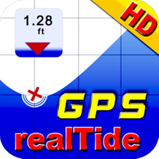 Real Tides & Currents Graph HD