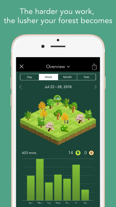 Screenshot for Forest - Stay focused in United Kingdom App Store