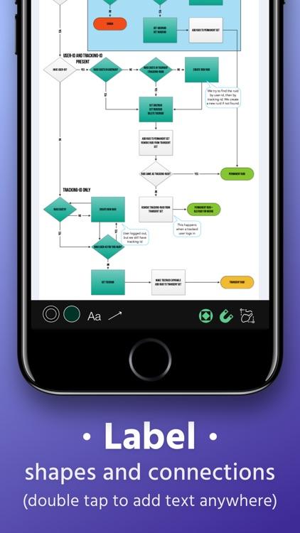 Grafio 4 - Diagram Maker screenshot-9