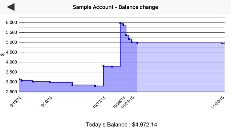 Visual Budget - Finances screenshot-3