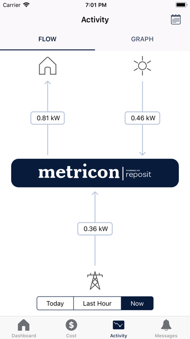 点击获取Metricon Energy
