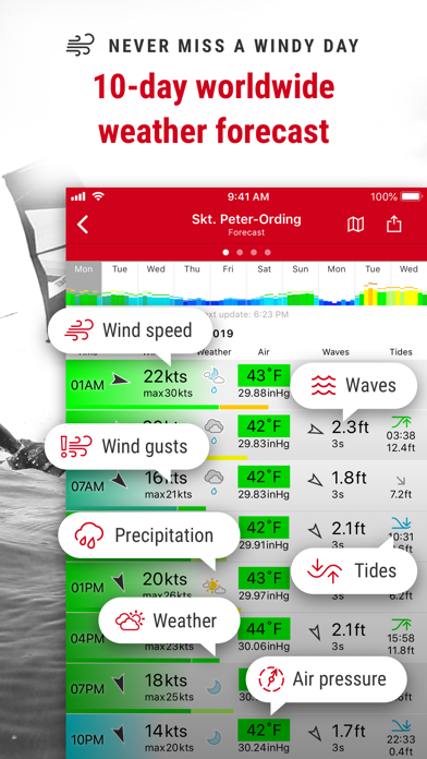 Windfinder - Wind & Weather Screenshot