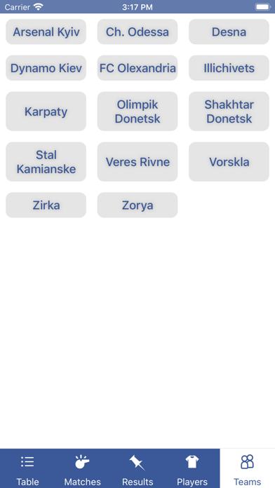 点击获取InfoLeague - Ukrainian Premier