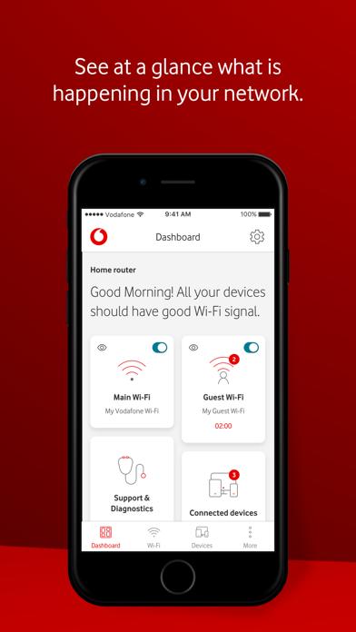 Vodafone Broadband