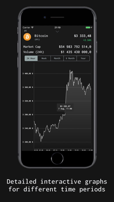 Screenshot for Cryptocurrency Exchange Rates in Czech Republic App Store