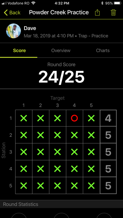 Garmin Xero® S Screenshot