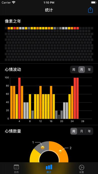心情日记-今天过得怎么样 screenshot 2