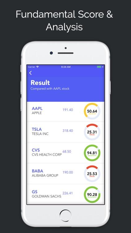 Super Stocks with Options screenshot-4