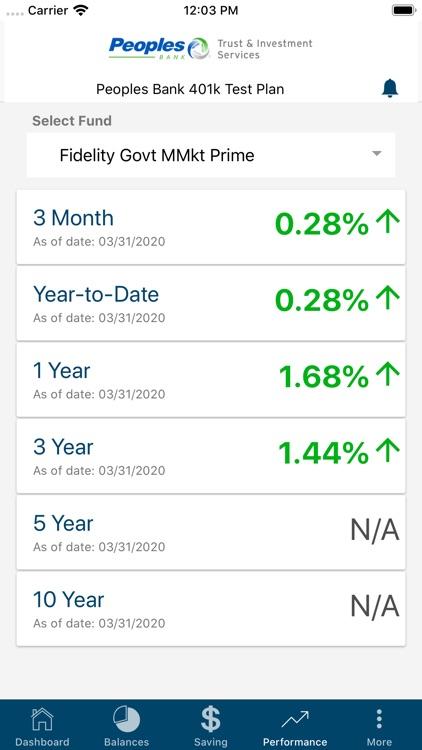 Peoples Bank Retirement screenshot-6