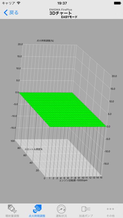 GROM ENIGMA FirePlus EASY modeのおすすめ画像2