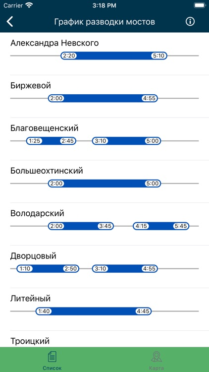 Госуслуги Санкт-Петербурга screenshot-5