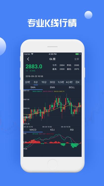 简易智投-贵金属现货期货直播社区 screenshot-3