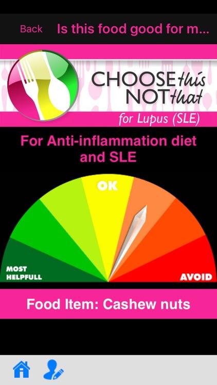 Lupus (SLE)