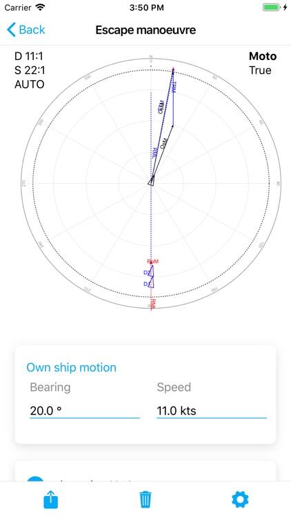 Radar Plotting