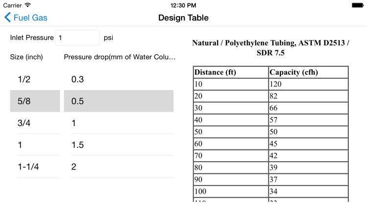 ASPE Tables V4