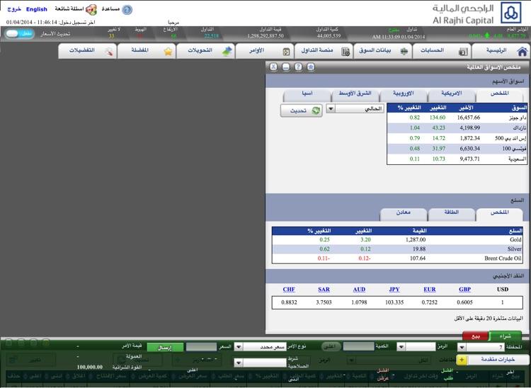 Al Rajhi Tadawul - Tablet screenshot-4