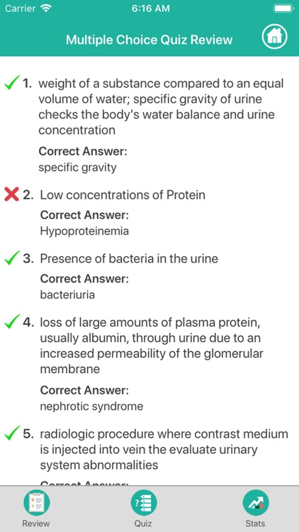 Urinary System Medical Terms