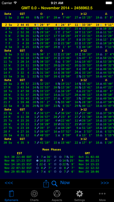 Iphemeris Astrology Charts review screenshots