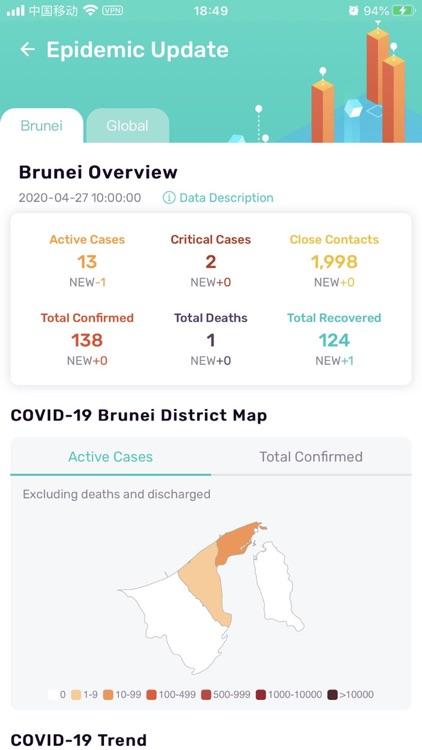BruHealth
