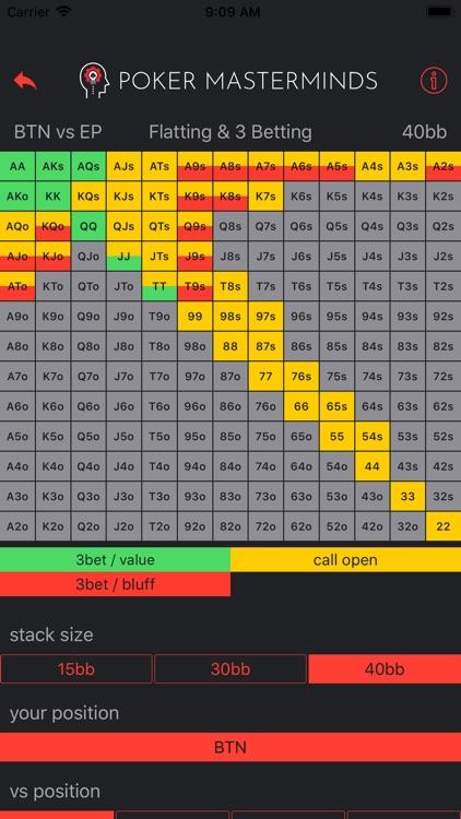 The Preflop Advantage Lite By Poker Masterminds