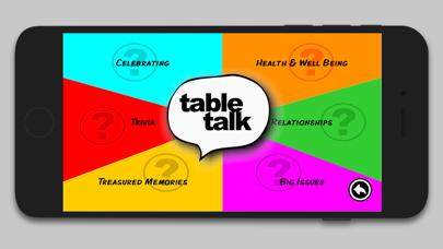 点击获取Table Talk for Fourth Agers
