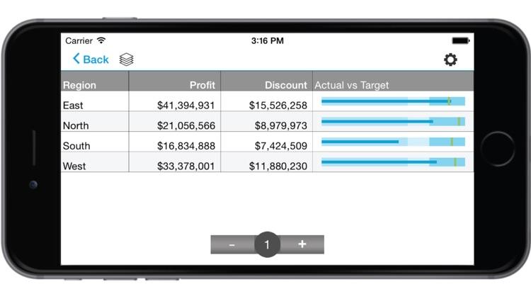 SAP BusinessObjects Mobile screenshot-4