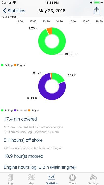 Ship's Log Book for Captains screenshot-4