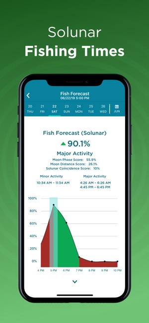 Fishing Spots - Official App on the App Store