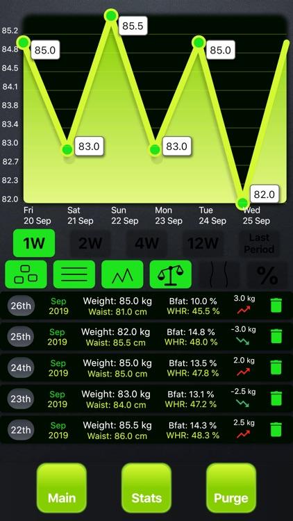 Bodyfat Calculator 4 screenshot-6