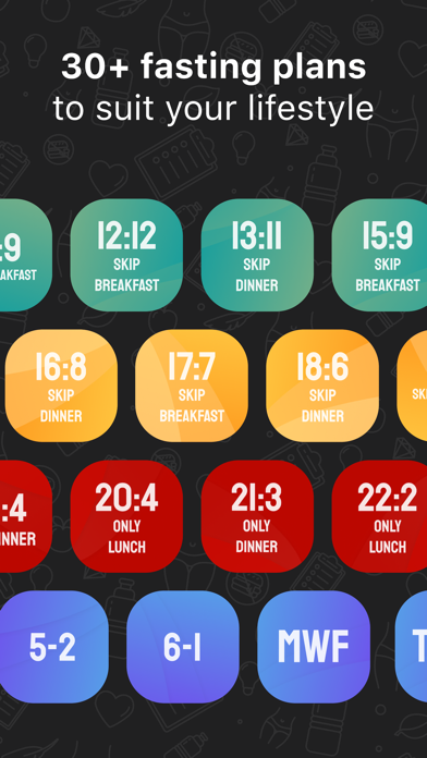 Simple: Fasting & Meal Tracker Screenshot