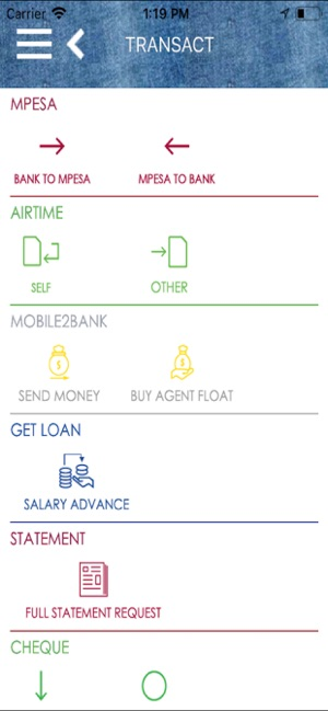 Mfukoni – SBM Bank on the App Store