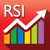 RSI Analytics for iPhone