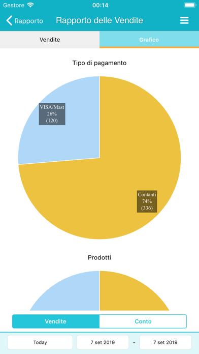 Screenshot of Tap POS vendite di inventario3