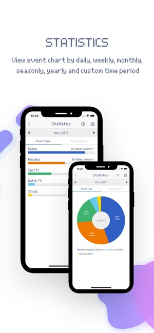 localiser backup iphone