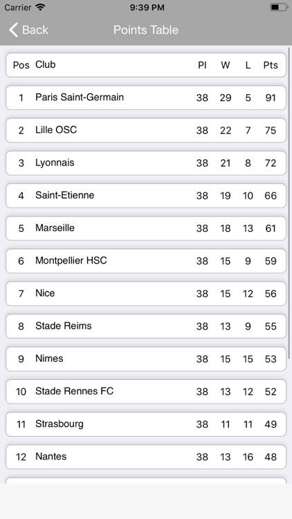 LaLiga 1  Football Score