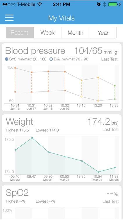 iHealth MyVitals screenshot-0