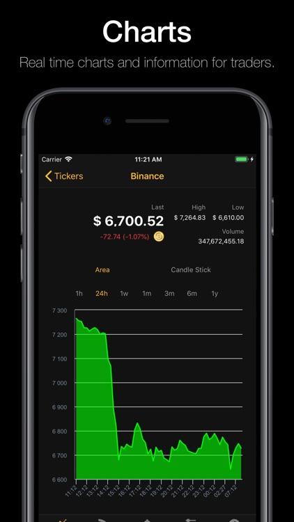 Bitcoin Price (BTC, LTC, ETH) screenshot-3