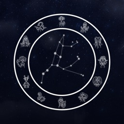 Live Horoscope & Palmistry