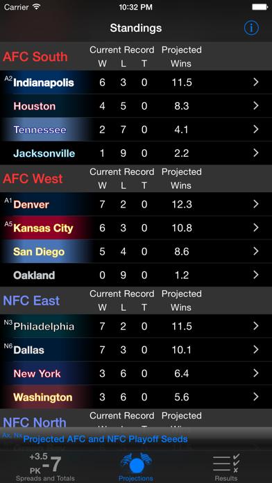 Lines Share - Pro Football screenshot three