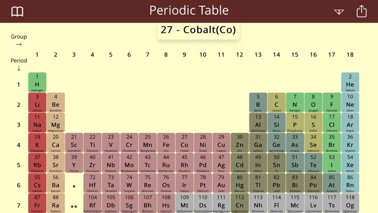 Periodic Table Study Lite screenshot-5