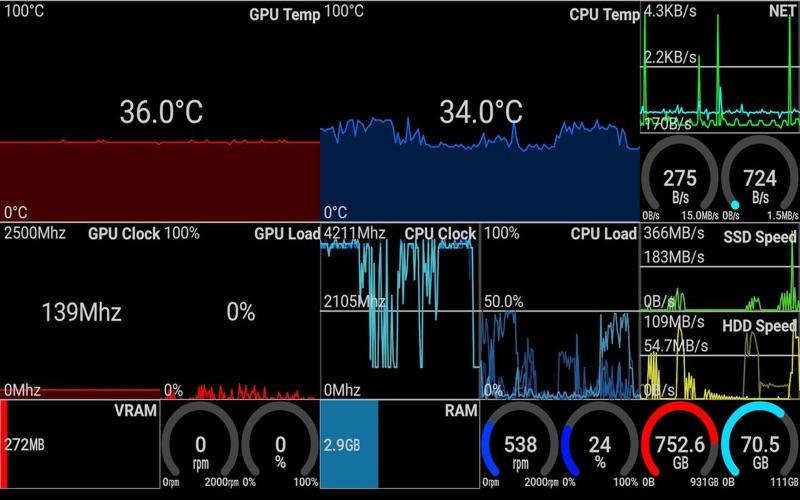 系统助理: CPU & 内存