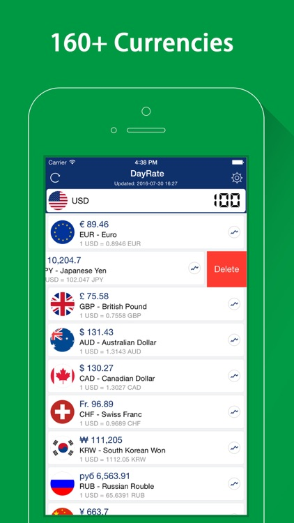 DayRate Pro - Currency Convert