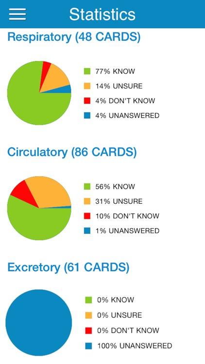 DAT Biology Cram Cards screenshot-4